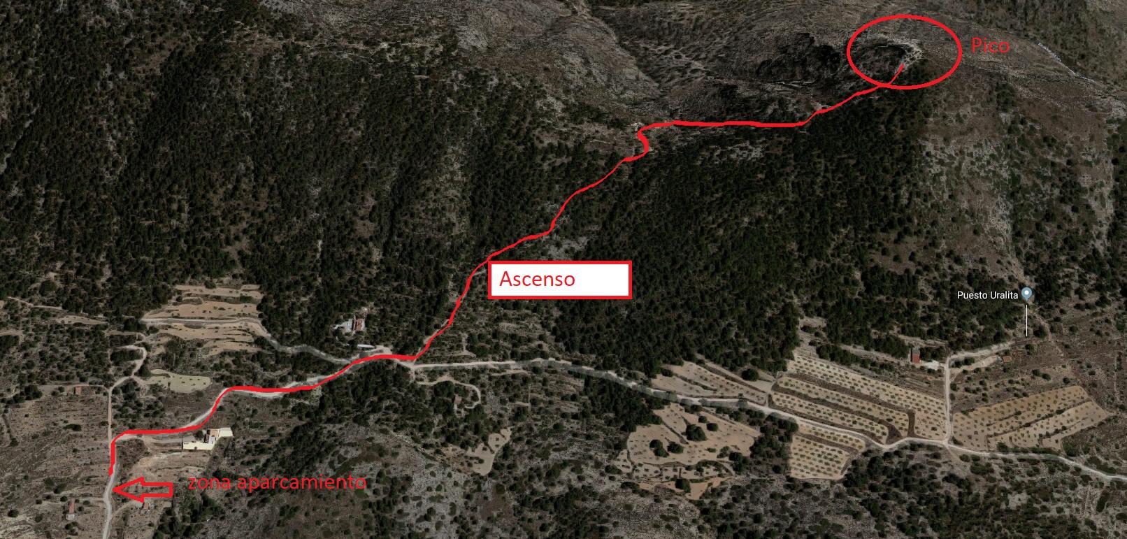 ruta cima picacho